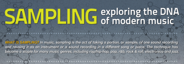 Infographic: 30 years of sampling music - The Strut