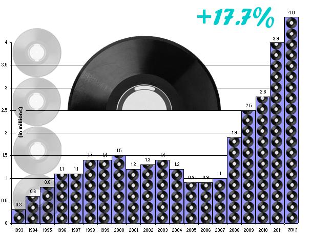 how to break a vinyl record